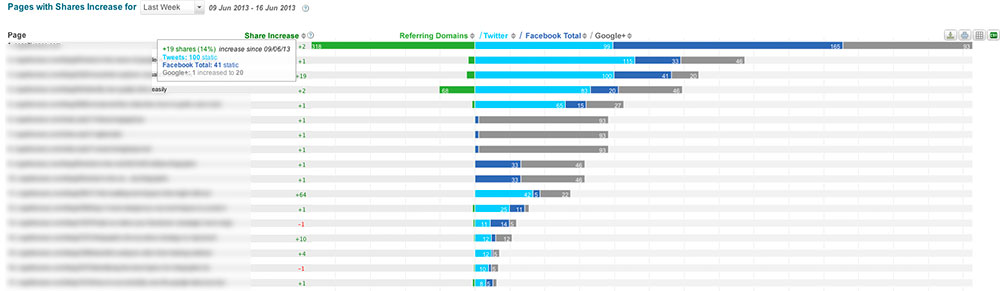 importance of metrics in marketing strategies case study The research of the thesis is based on a case-study inspecting the web   marketing websites containing only a few selected pages to large-scale  information  strategic approach to web analytics and why to bother with the  web analytics  team to focus on the most important and insightful metrics while  ignoring the.