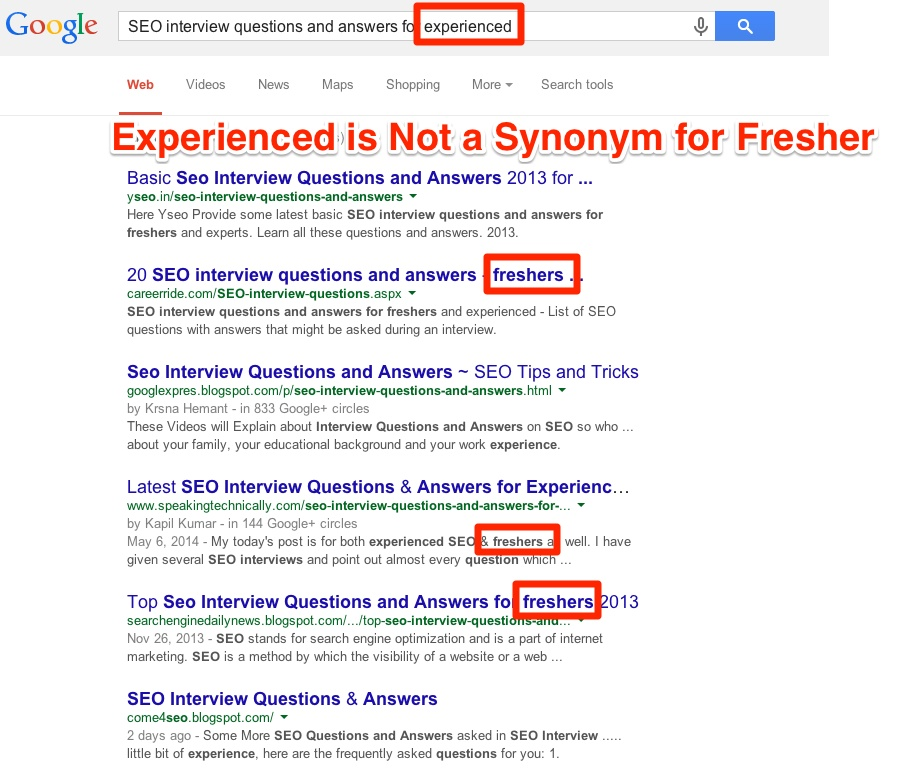 941 traffic increase exploiting the synonyms seo ranking technique