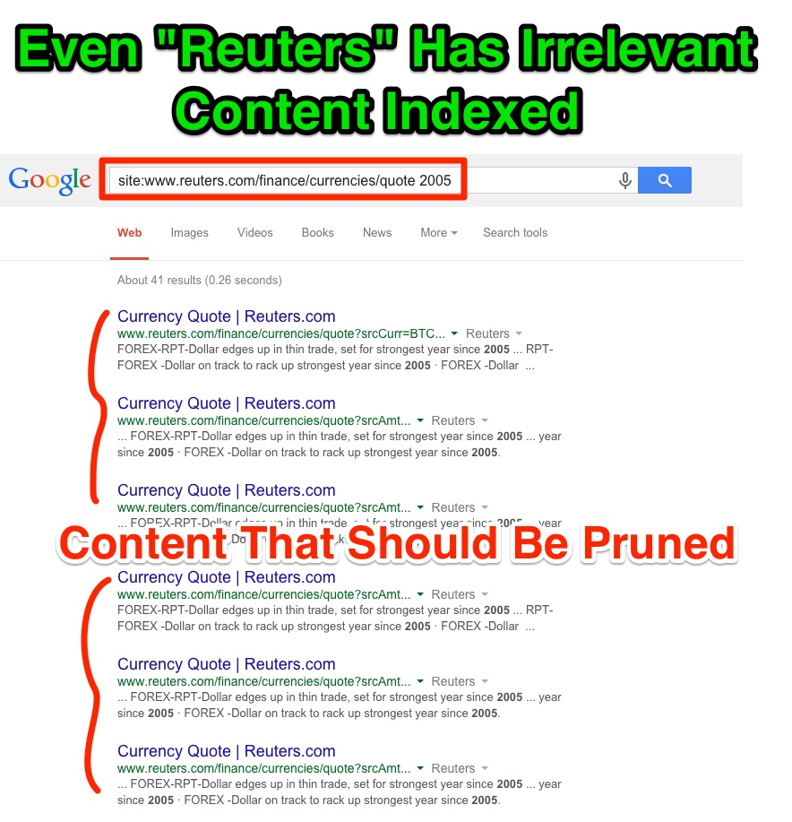 reuters-content-pruning