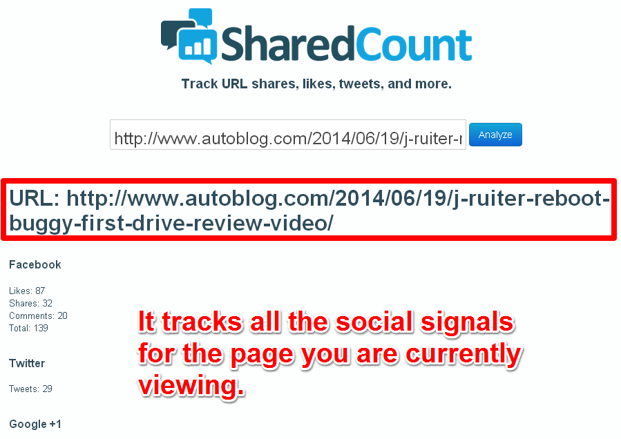 Tracks And Counts All The Social Signals For an URL