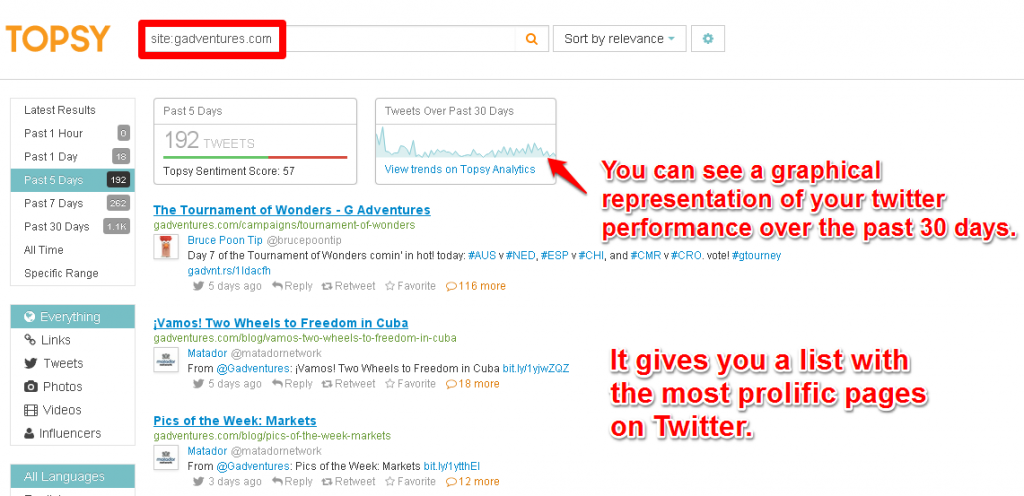 Figure Out Which Pages Are Performing Well on Twitter