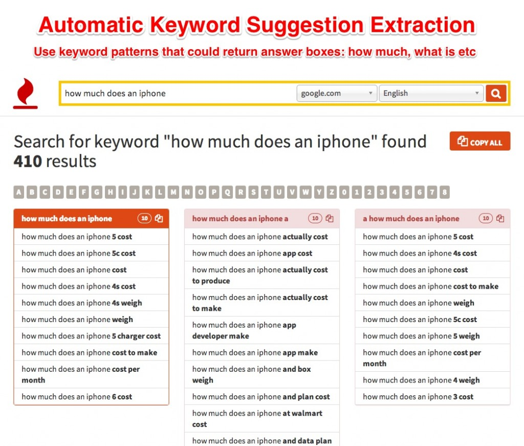 Automatic Keyword Suggestion Extraction