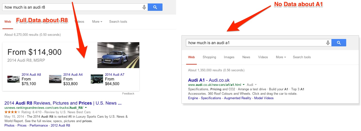 Audi r8 vs Audi A1 Google Answer Box Comarison