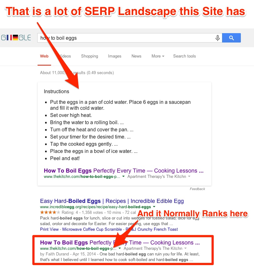 SERP Landscape Google Answer Boxes
