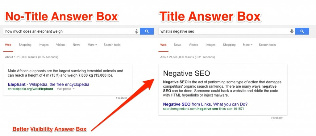 Google Answer Box Optimization Tips for Your Website