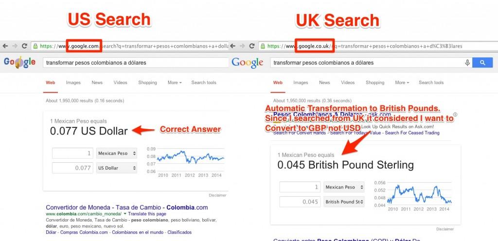 US UK Search Transfomartion Boîte de réponse Google
