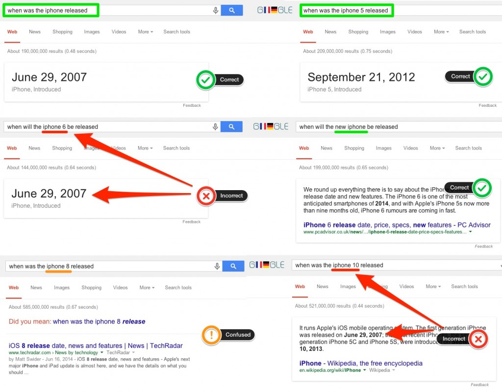 Iphone Release Dates Google Answer Box
