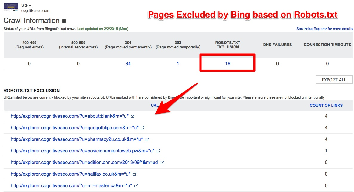 Critical Mistakes in Your Robots.txt Will Break Your Rankings and ...