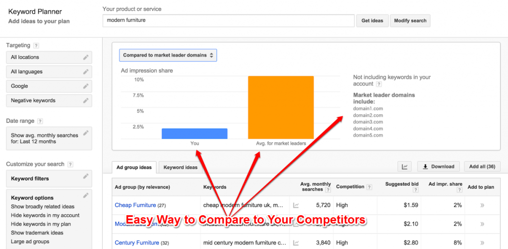 Compare to your Competitors