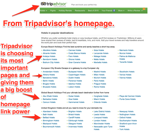 Internal Links on Tripadvisor