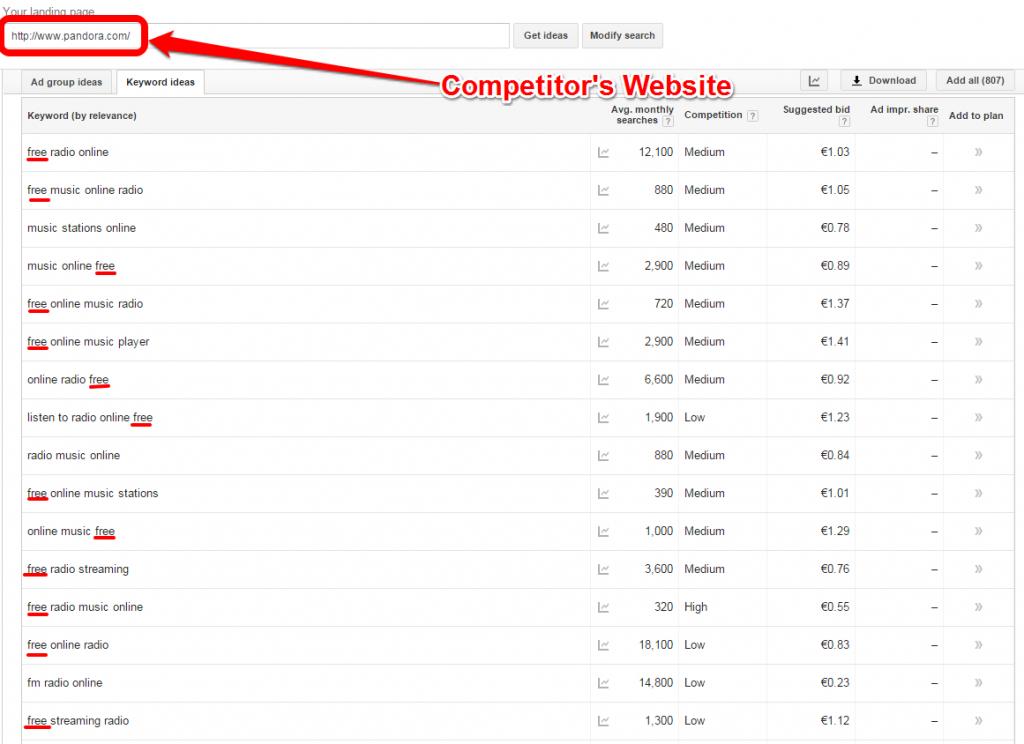Pandora Competitor