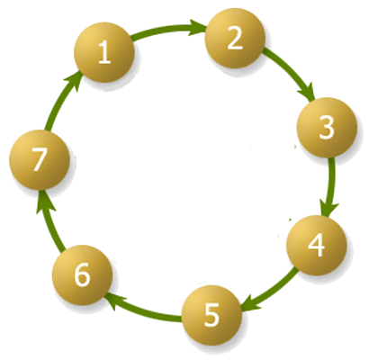 Web Ring