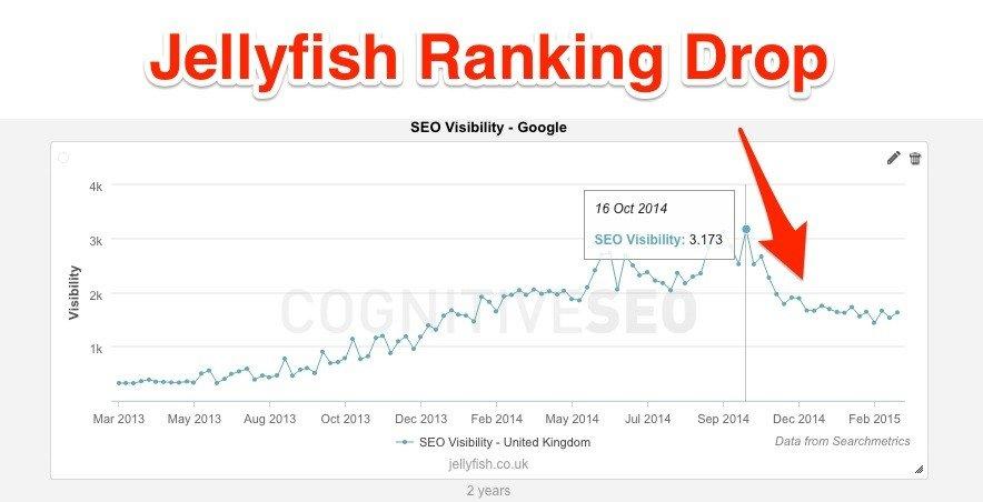 jellyifish-ranking-drop
