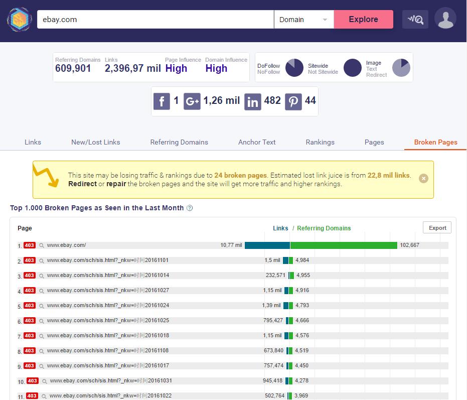 Ebay broken pages example