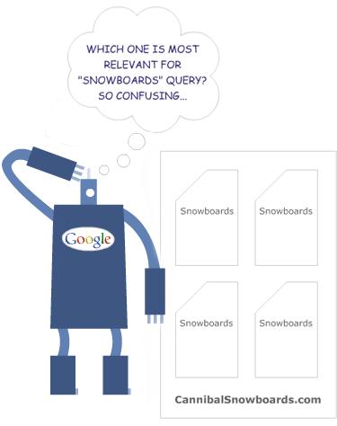 googlebot-confused-cannibalization