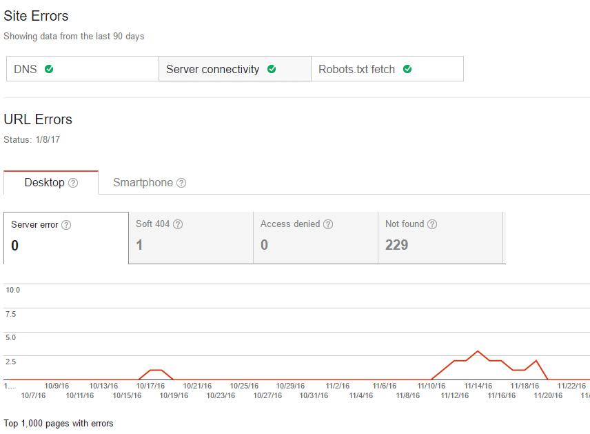 Site Errors