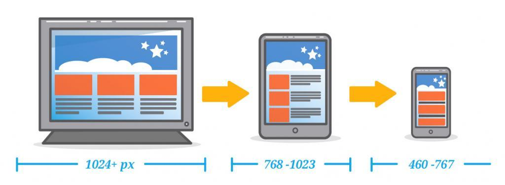 responsive-web-design-site