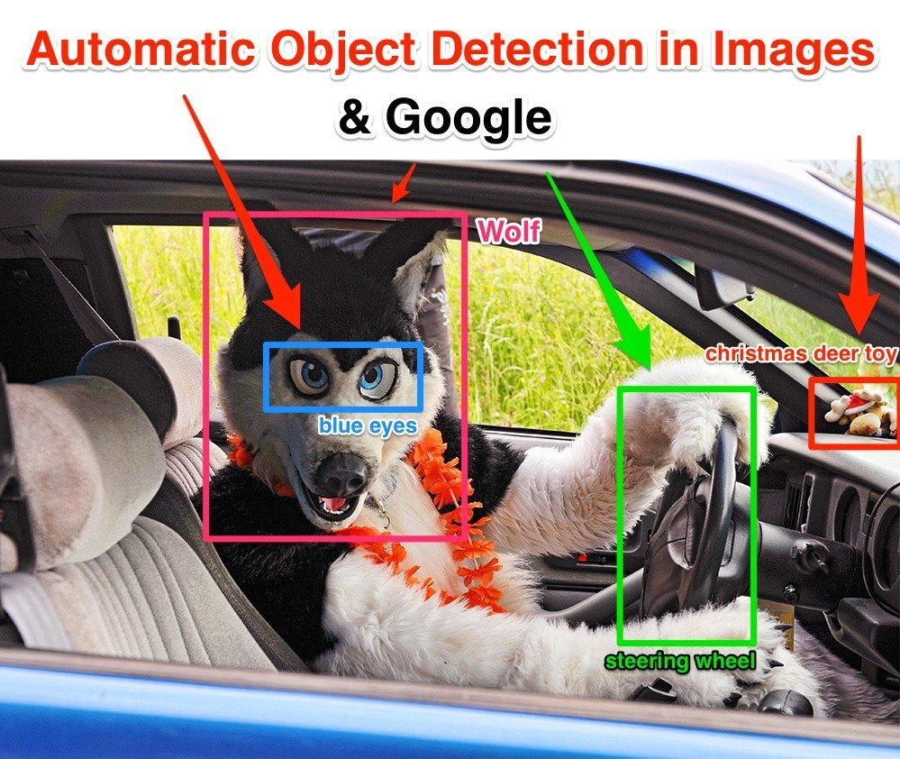 automatic-object-detection-images-google