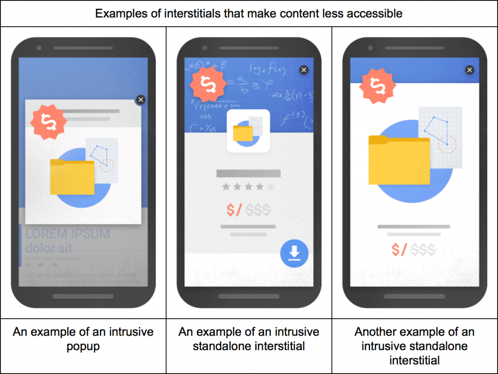 google-interstitial-examples