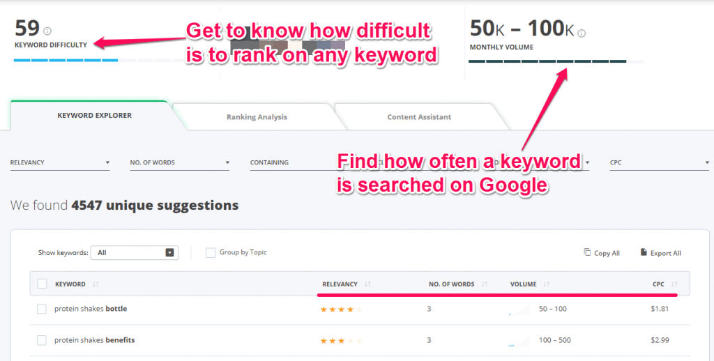 keyword research tool for blogs