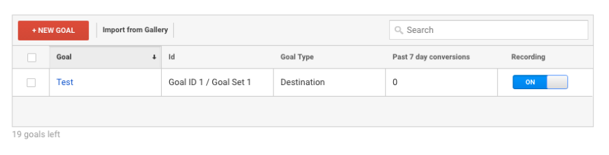 new goal google analytics