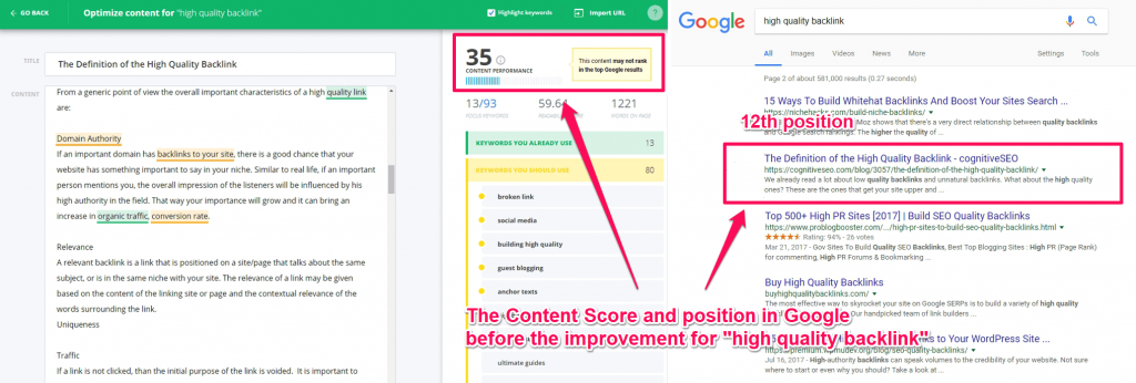 High quality backlink before the improvement