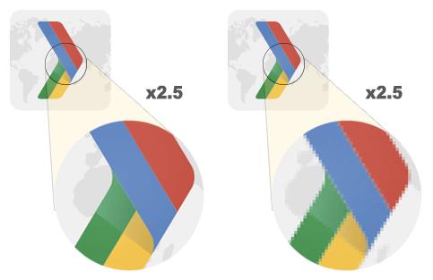 Vector vs Raster zoom