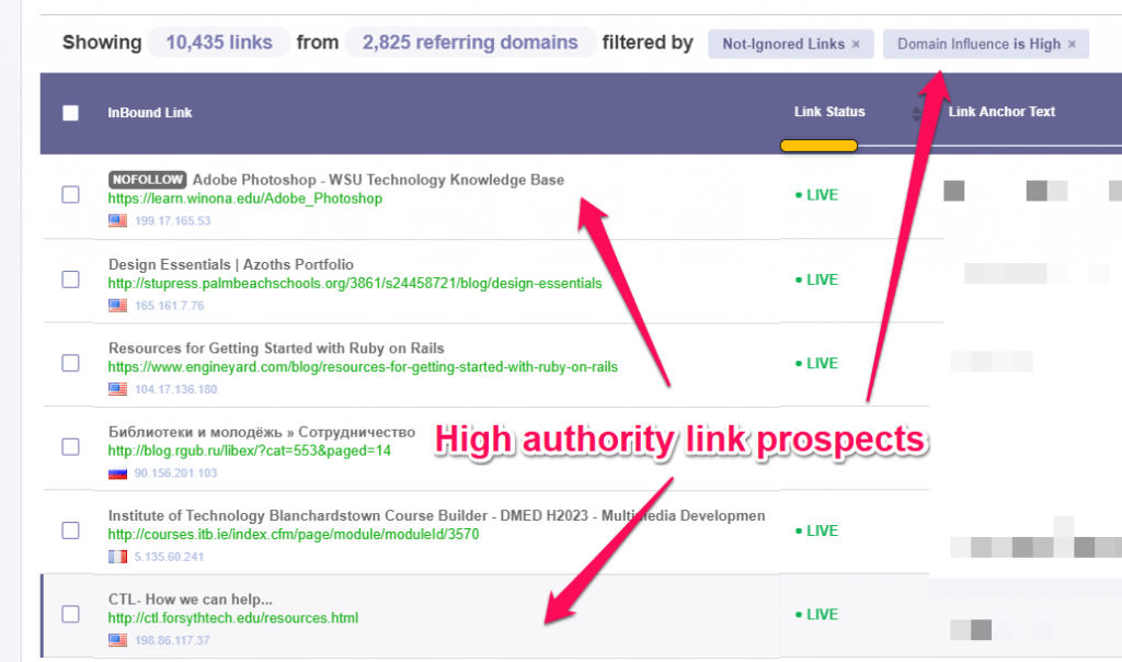 Filtered high authority links