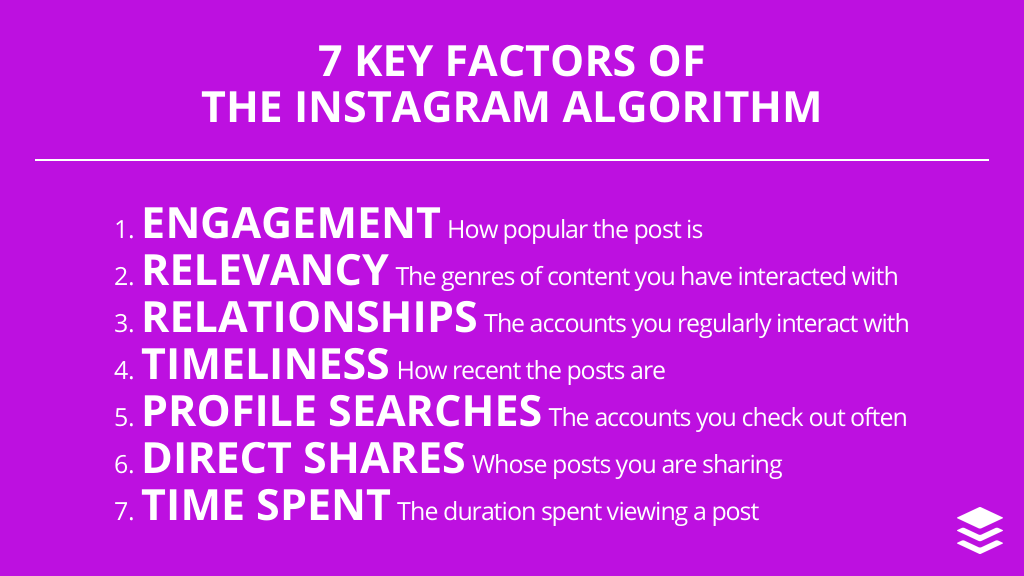 instagram-algorithm-factors