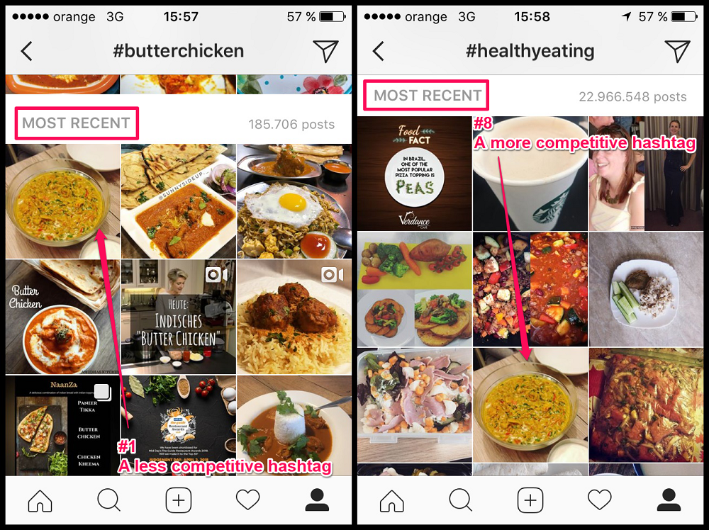 most-recent-hashtag-posts-instagram