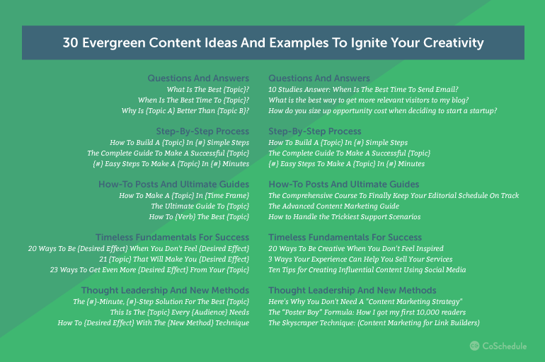 evergreen-content-ideas-and-examples