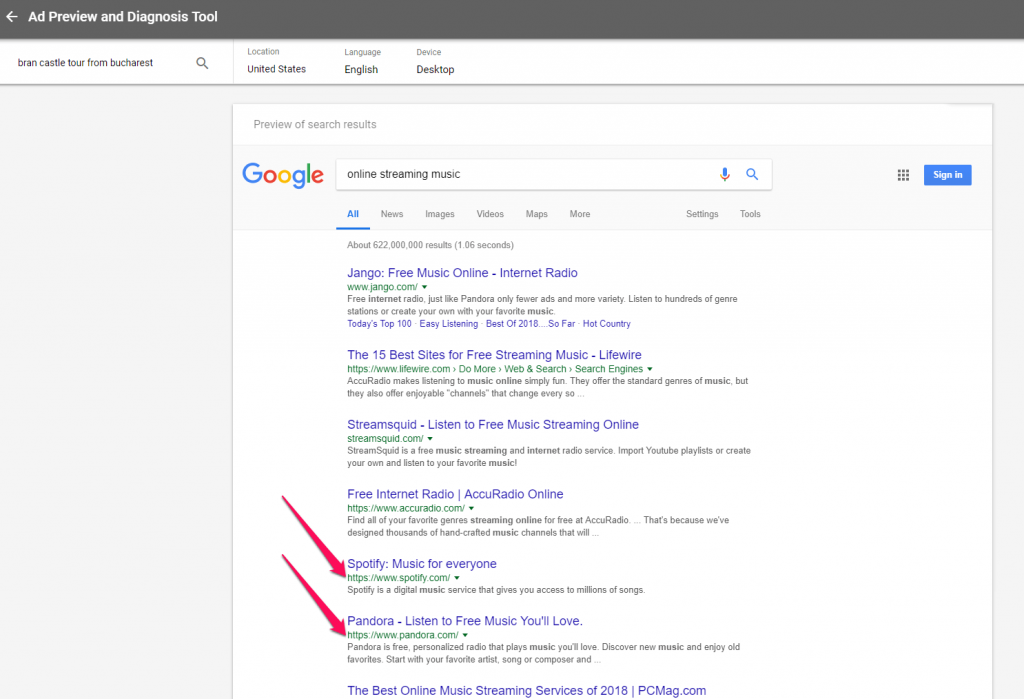 Targeted Keywords by competitors