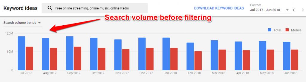 Volume Before Filtering