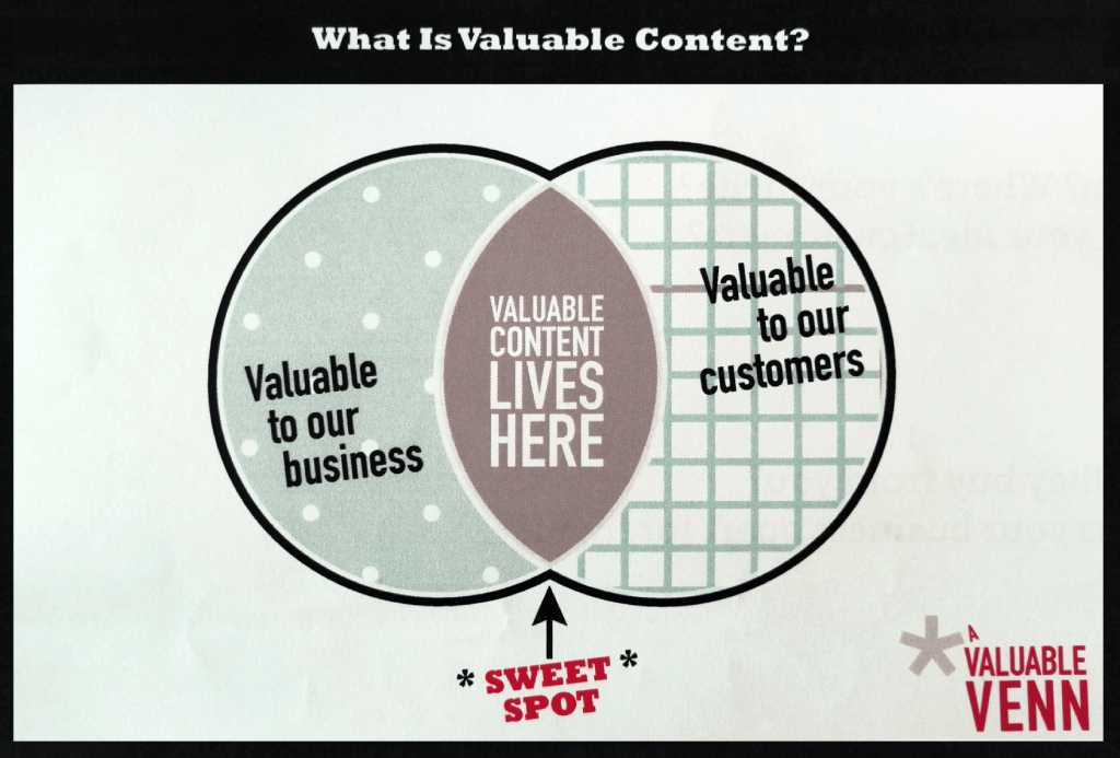 What is valuable content