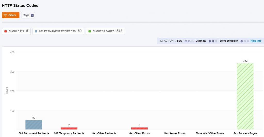 Site audit status code errors
