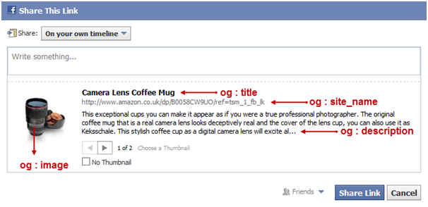 Facebook Open Graph Markup