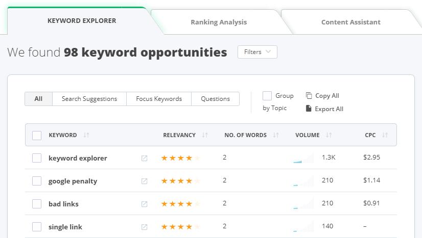 Keyword Tool for SEO to Rank Wihtout Backlinks