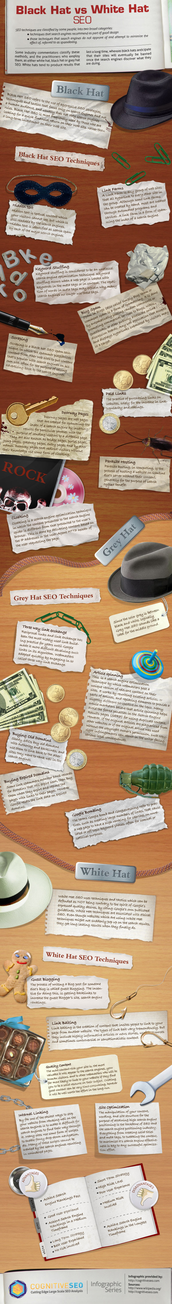 Black Hat vs White Hat SEO - Infographic