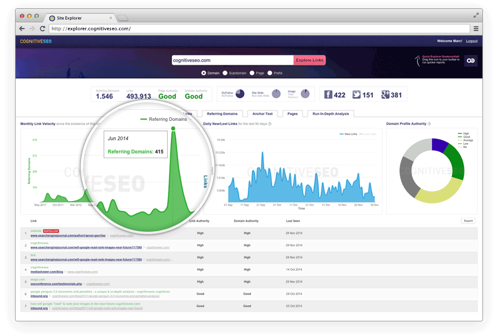 Instant Backlink Checker and Site Explorer